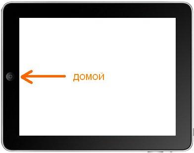 Кнопка домой на iPad